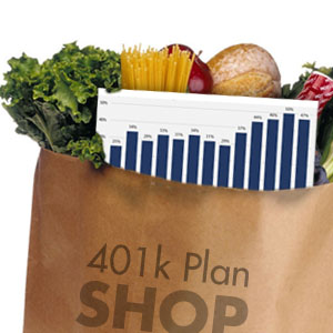 Let's go shopping! For a 401k plan?