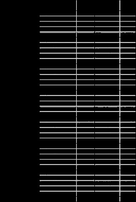 401k eligibilty example