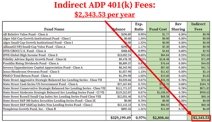 ADP 401k Fees_Indirect Fees