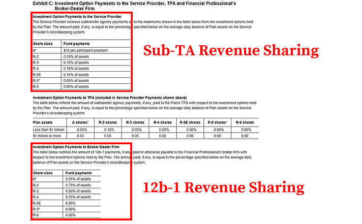 American Funds 401k Fees_RevShare + Wrap
