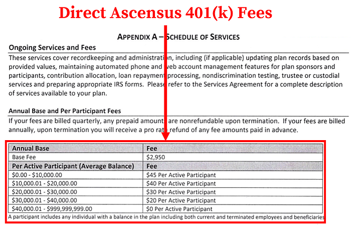 Ascensus 401k Fees_Direct Fees