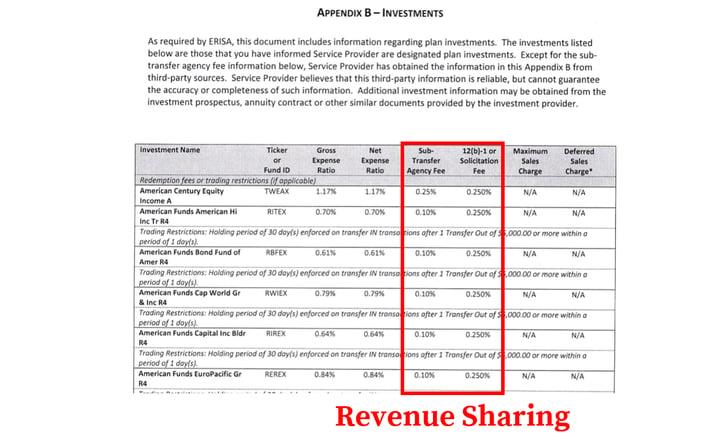 Ascensus 401k Fees_Revenue Sharing
