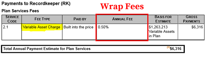 Empower 401k Fees_Wrap Fees-2