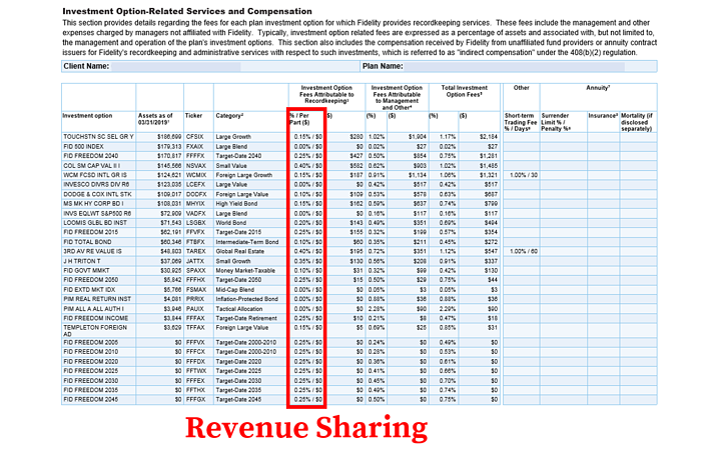 Fidelity 401k Fees_Revenue Sharing-1
