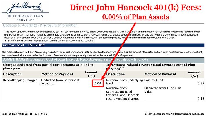 John Hancock 401k Fees_Direct Fees