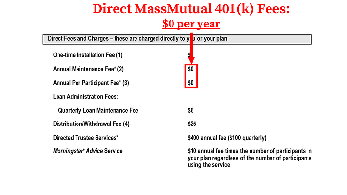 MassMutual 401k Fees_Direct Fees