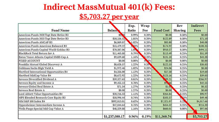 MassMutual 401k Fees_Indirect Fees