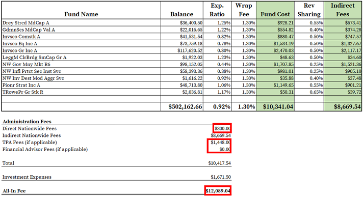 Nationwide 401k Fees_Completed Spreadsheet-1