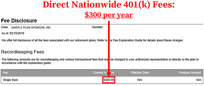 Nationwide 401k Fees_Direct Fees