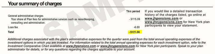 Types of 401k Fees 2