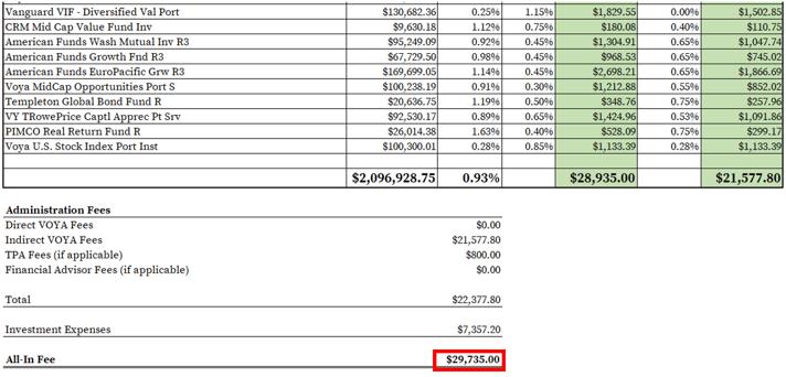 Voya 401k Fees_Completed Fee Spreadsheet-1