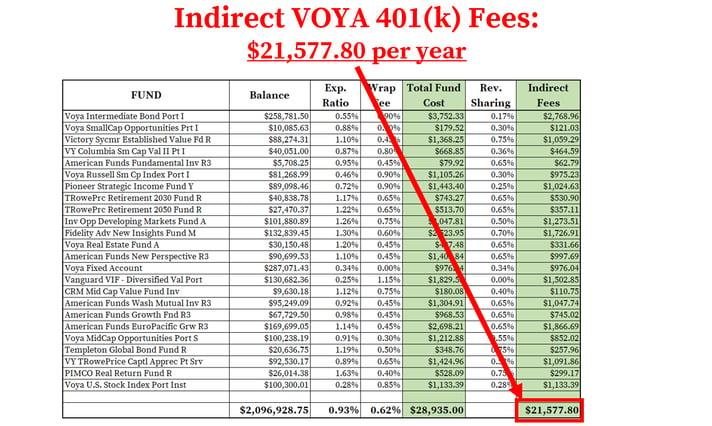 Voya 401k Fees_Indirect Fees-1