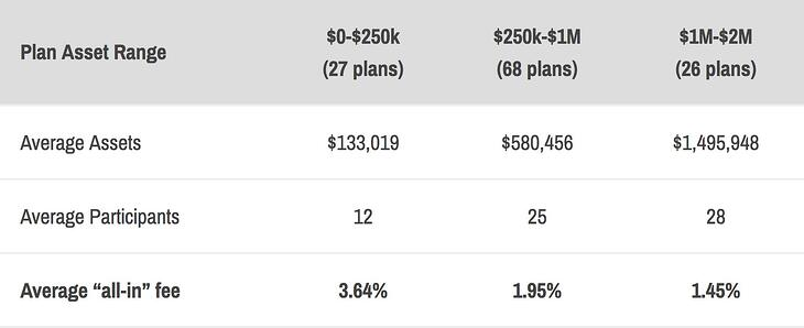 401k-Fees-table.jpg