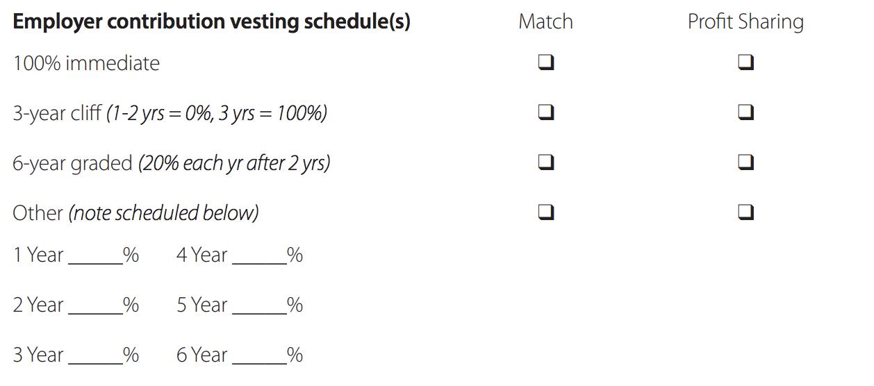 employer-contribution-vesting-schedules