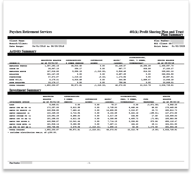 Paychex Statement of Assets